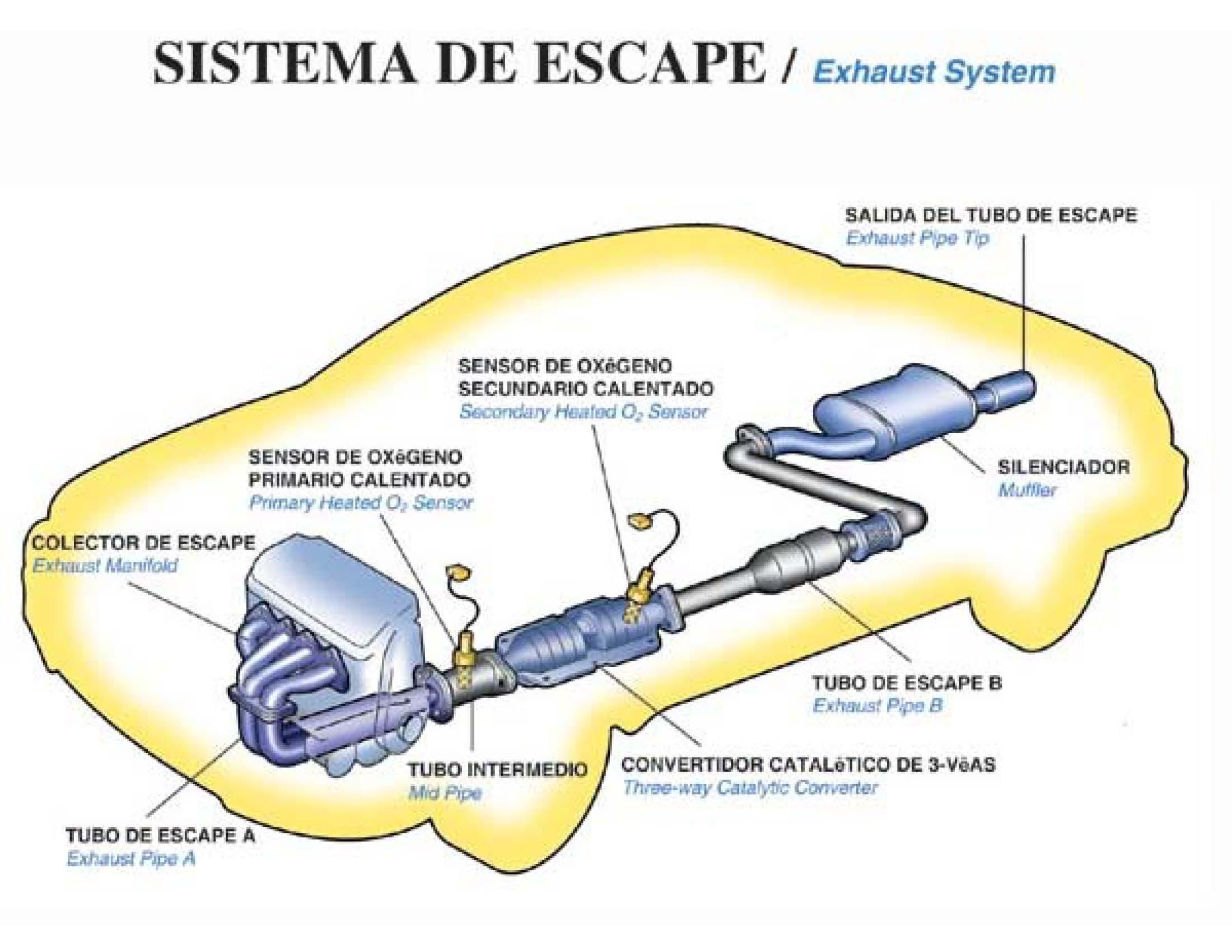 Sistema-de-escape-piezas
